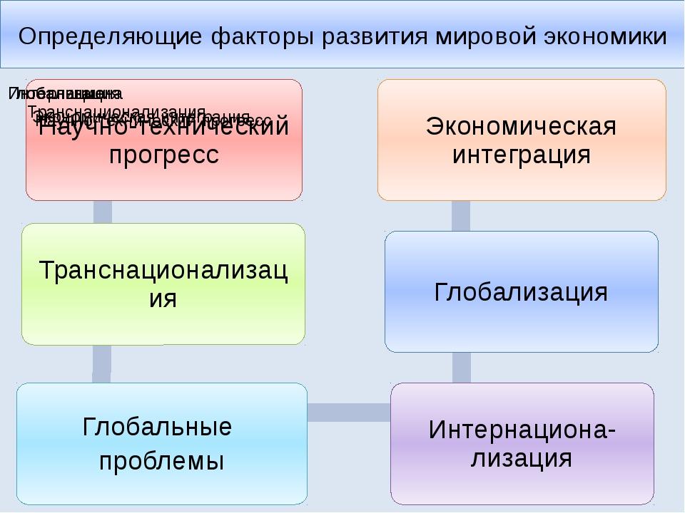 Определяющие факторы развития мировой экономики