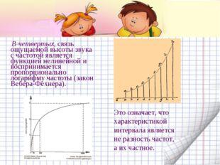 В-четвертых, связь ощущаемой высоты звука с частотой является функцией нелин