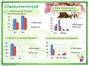 Социологический опрос 1. Слышали ли вы об акции «Миллион Деревьев»? 2.«Нужно
