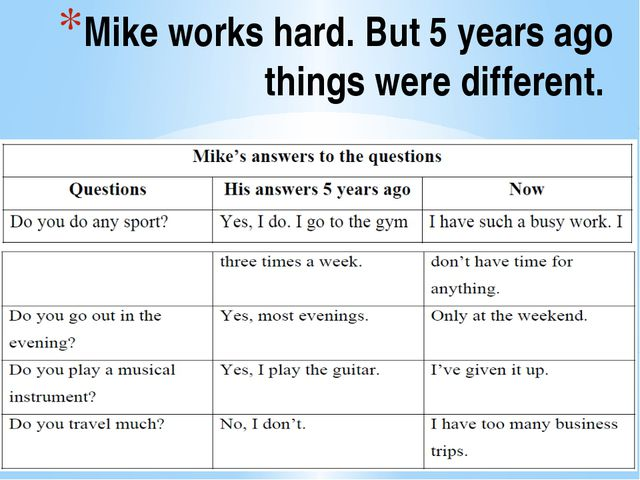 Mike works hard. But 5 years ago things were different.