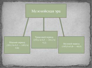 Юрский период (201,3 ± 0,2— 145,0 ± 0,8) Меловой период (145,0 ± 0,8— 66