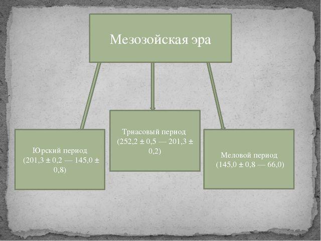 Юрский период (201,3 ± 0,2— 145,0 ± 0,8) Меловой период (145,0 ± 0,8— 66...