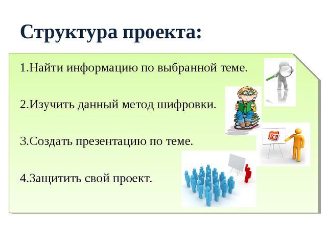 Структура проекта: 1.Найти информацию по выбранной теме. 2.Изучить данный мет...