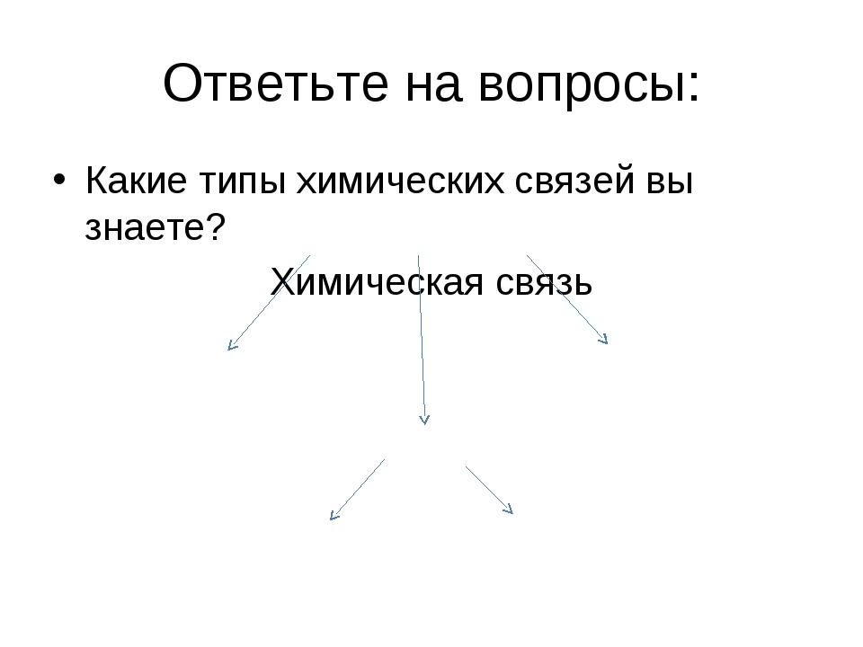 Ответьте на вопросы: Какие типы химических связей вы знаете? Химическая связь