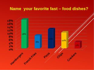 Name your favorite fast – food dishes?
