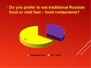 Do you prefer to eat traditional Russian food or visit fast – food restaurants?