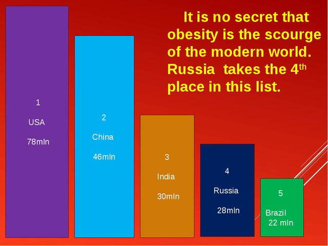 It is no secret that obesity is the scourge of the modern world. Russia take...