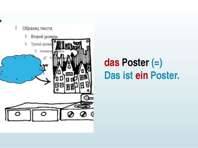 das Poster (=) Das ist ein Poster.