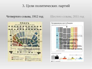3. Цели политических партий Четвертого созыва, 1912 год Шестого созыва, 2011