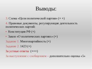 Выводы: 3. Схема «Цели политической партии» (+ +) 4. Правовые документы, регу