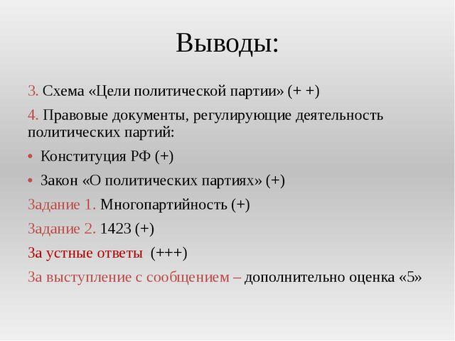 Выводы: 3. Схема «Цели политической партии» (+ +) 4. Правовые документы, регу...
