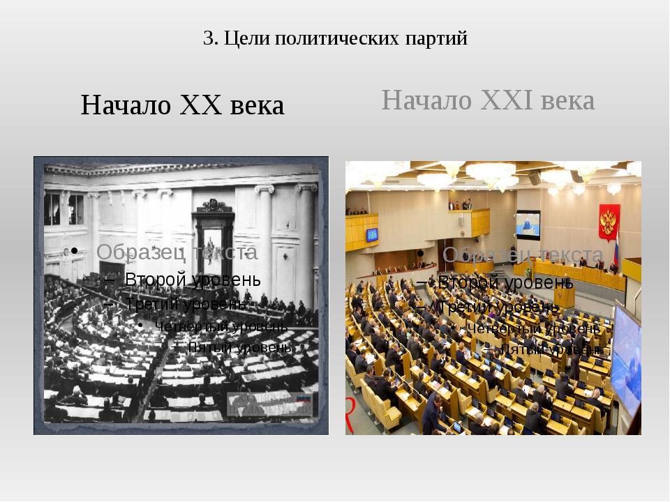 3. Цели политических партий Начало XX века Начало XXI века