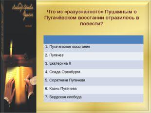 Что из «разузнанного» Пушкиным о Пугачёвском восстании отразилось в повести?