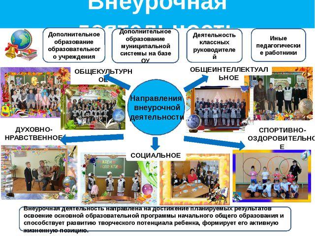 Внеурочная деятельность Дополнительное образование образовательного учреждени...