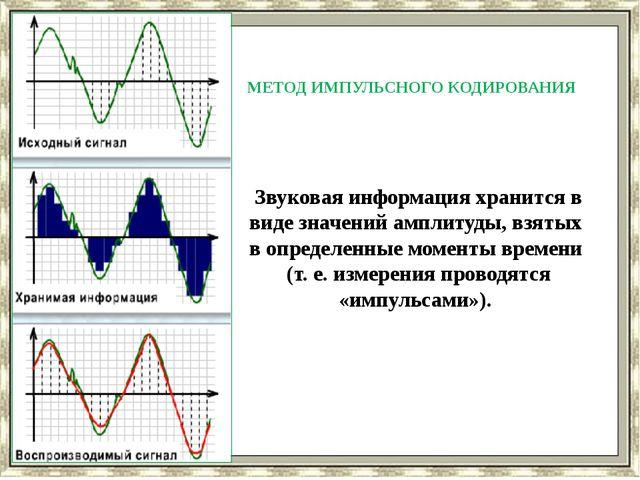 МЕТОД ИМПУЛЬСНОГО КОДИРОВАНИЯ Звуковая информация хранится в виде значений а...