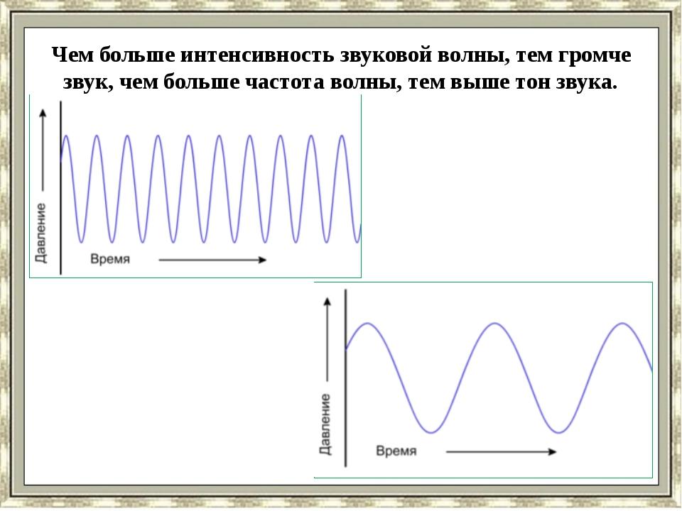 Чем больше интенсивность звуковой волны, тем громче звук, чем больше частота...