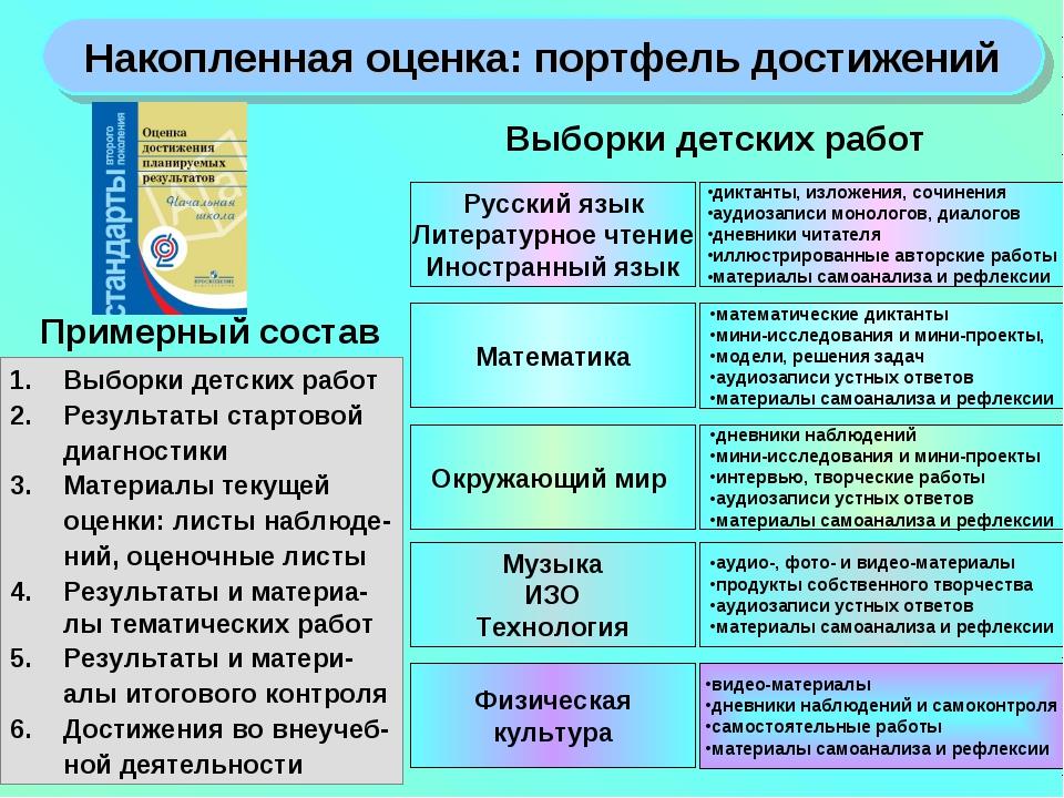 Накопленная оценка: портфель достижений Русский язык Литературное чтение Инос...