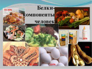 Белки- компонент пии человека. Белки- компоненты пищи человека. 80% 93-95% 62