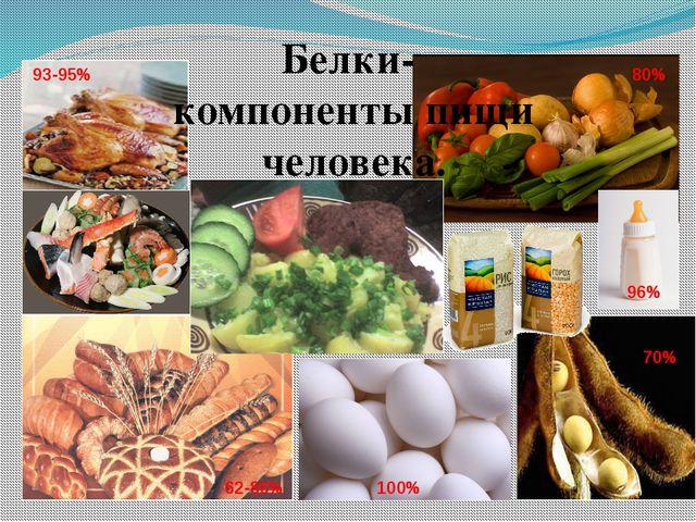 Белки- компонент пии человека. Белки- компоненты пищи человека. 80% 93-95% 62...