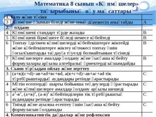 Математика 8 сынып «Көпмүшелер» тақырыбының оқу мақсаттары