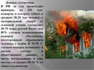 Данные статистики. В РФ за год происходит примерно до 250 тыс. пожаров, в ко