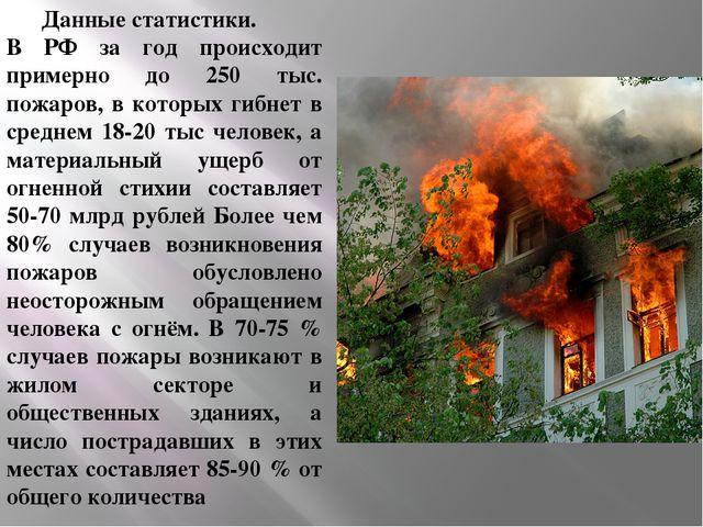 Данные статистики. В РФ за год происходит примерно до 250 тыс. пожаров, в ко...