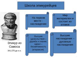 Школа эпикурейцев Эпикур из Самоса 341-270 до н.э. На первом месте - наслажде
