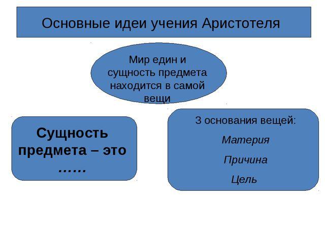 Основные идеи учения Аристотеля Мир един и сущность предмета находится в само...