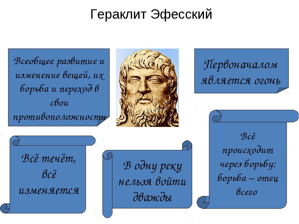 Гераклит Эфесский Первоначалом является огонь Всеобщее развитие и изменение в...
