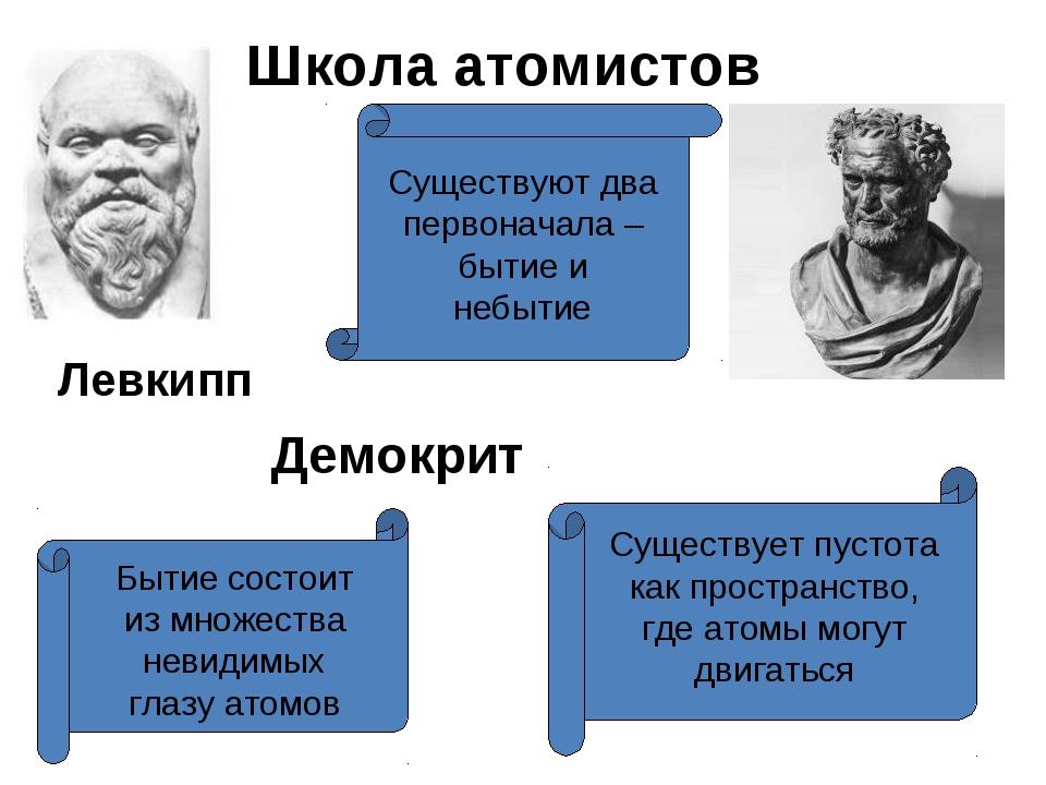 Школа атомистов Левкипп Демокрит Существуют два первоначала – бытие и небытие...