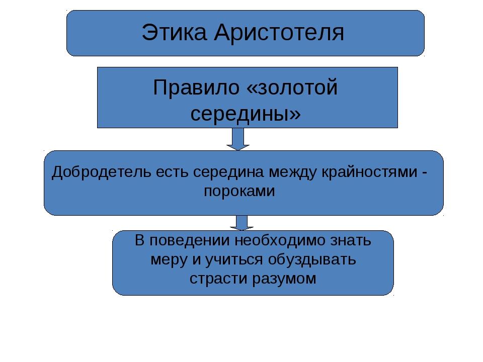Этика Аристотеля Правило «золотой середины» Добродетель есть середина между к...