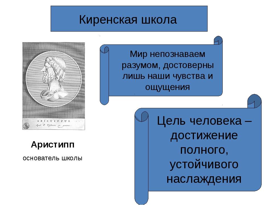Киренская школа Аристипп основатель школы Мир непознаваем разумом, достоверны...
