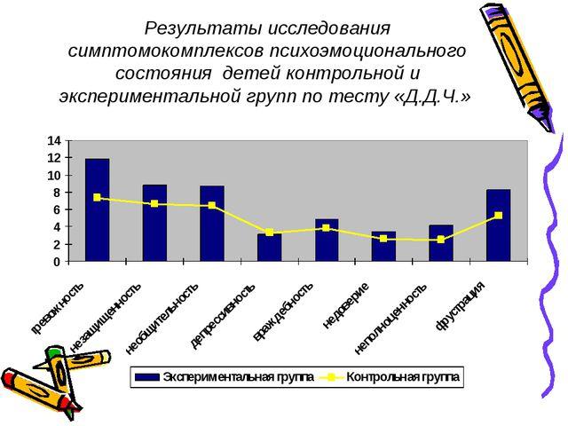 Результаты исследования симптомокомплексов психоэмоционального состояния дете...