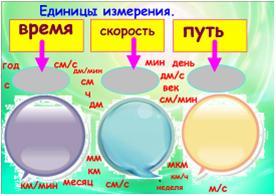 http://festival.1september.ru/articles/569180/img1.jpg