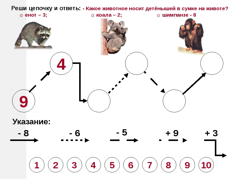9 4 Указание: - 8 - 6 - 5 + 9 + 3 Реши цепочку и ответь: - Какое животное нос...