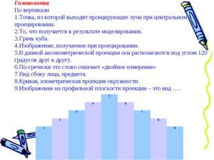 Головоломка По вертикали Точка, из которой выходят проецирующие лучи при цент