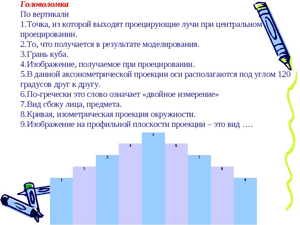 Головоломка По вертикали Точка, из которой выходят проецирующие лучи при цент...