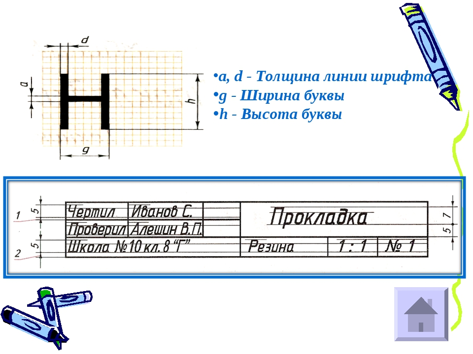 a, d - Толщина линии шрифта g - Ширина буквы h - Высота буквы