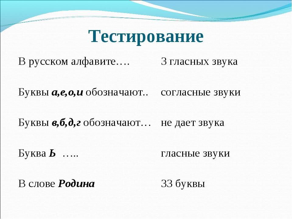 Тестирование В русском алфавите….3 гласных звука Буквы а,е,о,и обозначают.....