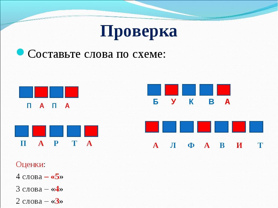 Проверка Составьте слова по схеме: Оценки: 4 слова – «5» 3 слова – «4» 2 слов...