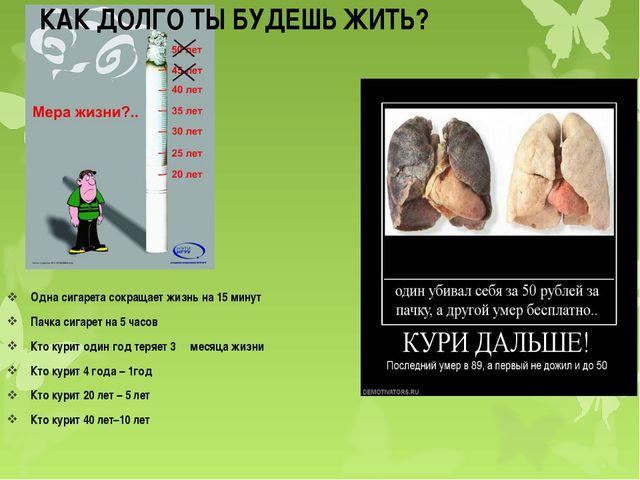 Одна сигарета сокращает жизнь на 15 минут Пачка сигарет на 5 часов Кто курит...