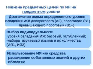 Биболетова М.З. 2012 Новизна предметных целей по ИЯ на предметном уровне Дост