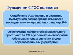 Биболетова М.З. 2013 Функциями ФГОС являются Содействие сохранению и развитию