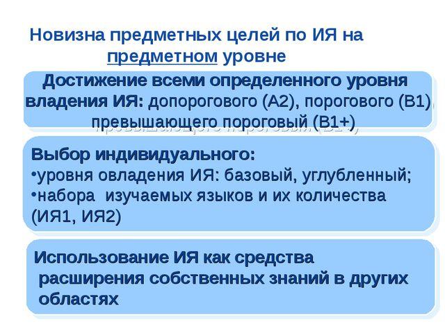 Биболетова М.З. 2012 Новизна предметных целей по ИЯ на предметном уровне Дост...