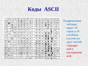 Коды ASCII Кодировочная таблица имеет 16 строк и 16 столбцов, состоит из двух