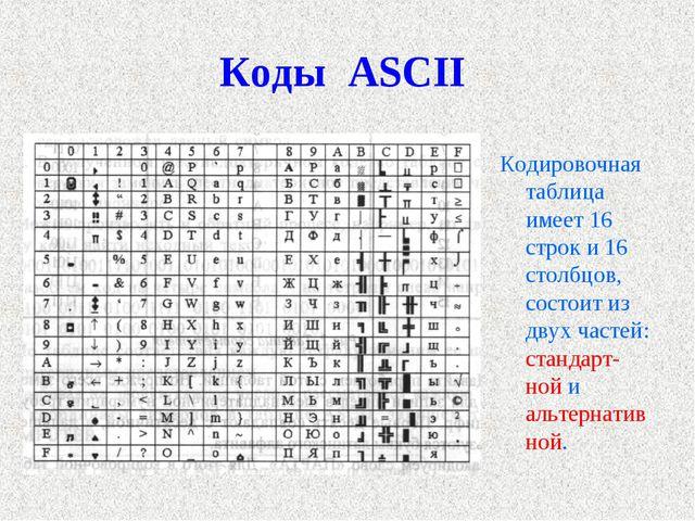 Коды ASCII Кодировочная таблица имеет 16 строк и 16 столбцов, состоит из двух...