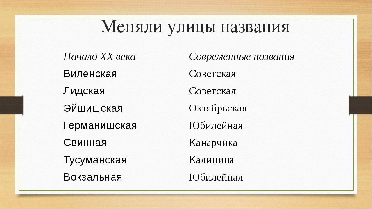 Меняли улицы названия Начало ХХ века Современные названия Виленская Советская...