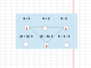 1 2 3 9• 3 9+ 3 9 : 3 (9 + 3): 3 (9 – 3)• 3 9 – 3 - 3