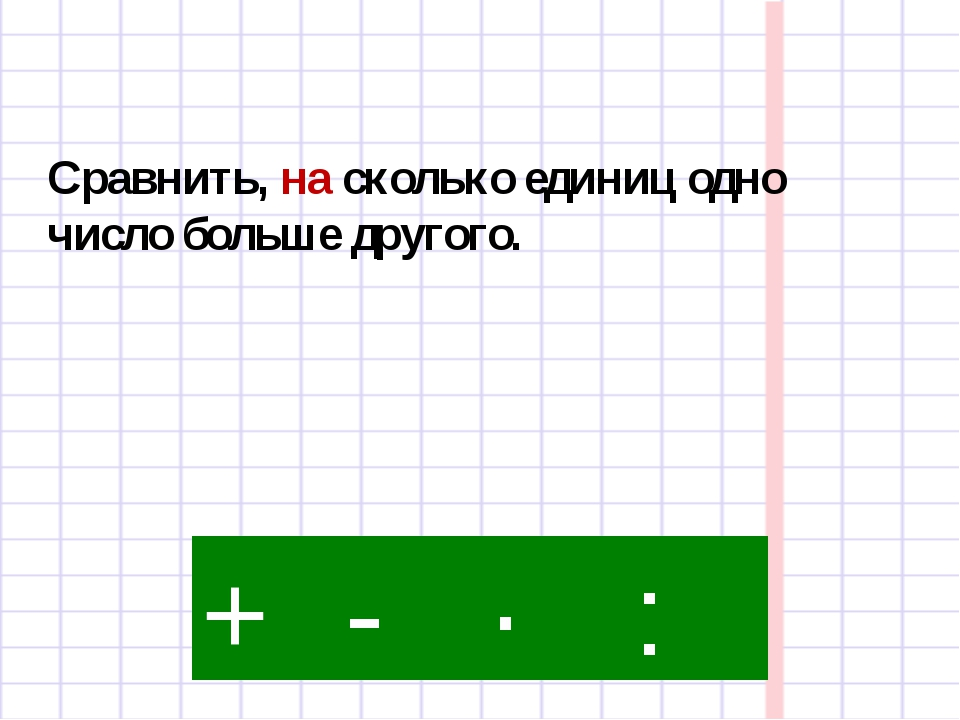 - · : + Сравнить, на сколько единиц одно число больше другого.