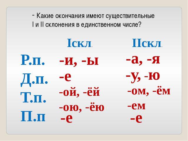 Р.п. Д.п. Т.п. П.п Какие окончания имеют существительные I и II склонения в е...